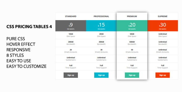 CSS Pricing Tables 4