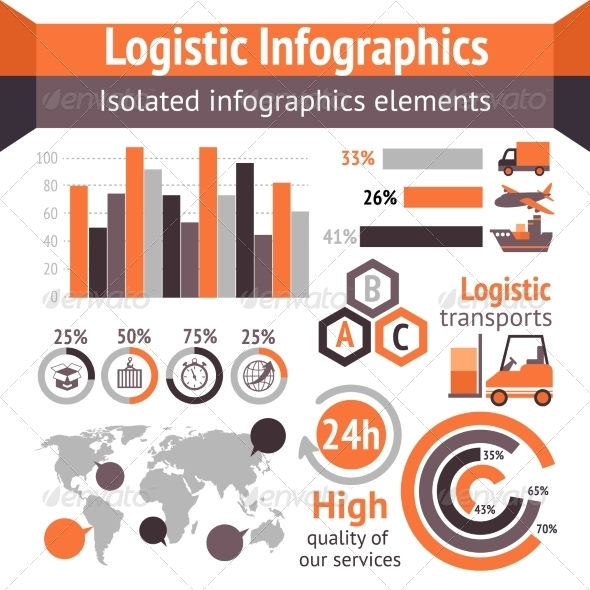 GraphicRiver Logistic Delivery Infographics 7849134