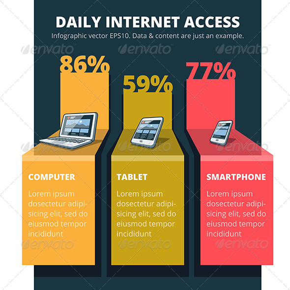 GraphicRiver Abstract Infographic of Daily Internet Usage 7829863