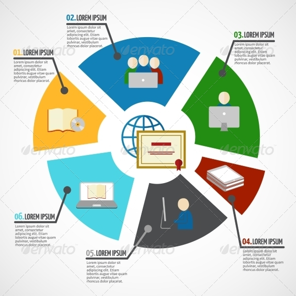 GraphicRiver Online Education Infographic 7875929