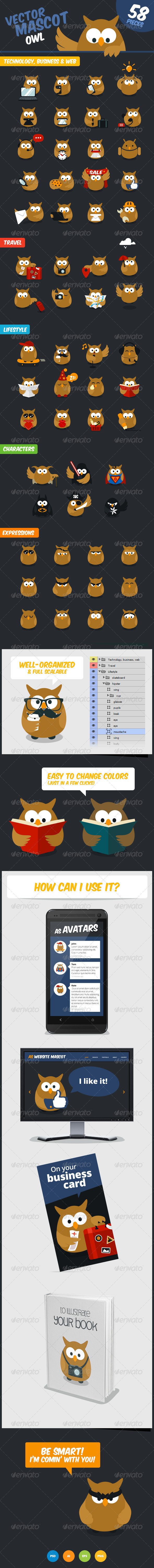 GraphicRiver Owl Website Mascot 7890855