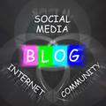 Blog Means Online Journal or Social Media Displays Internet Comm