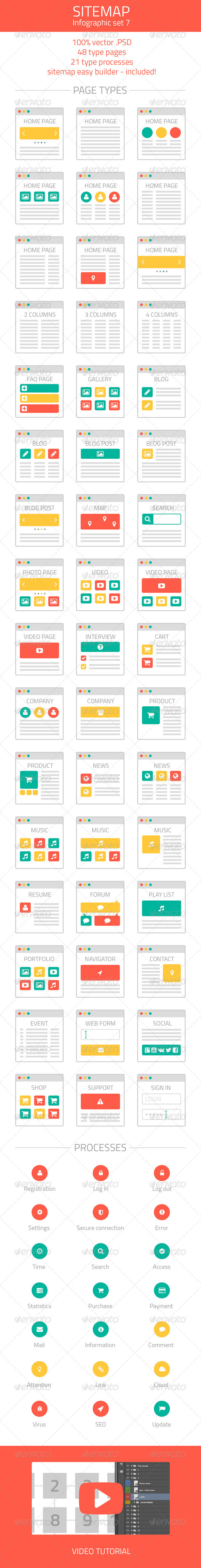 GraphicRiver Sitemap builder 7907106