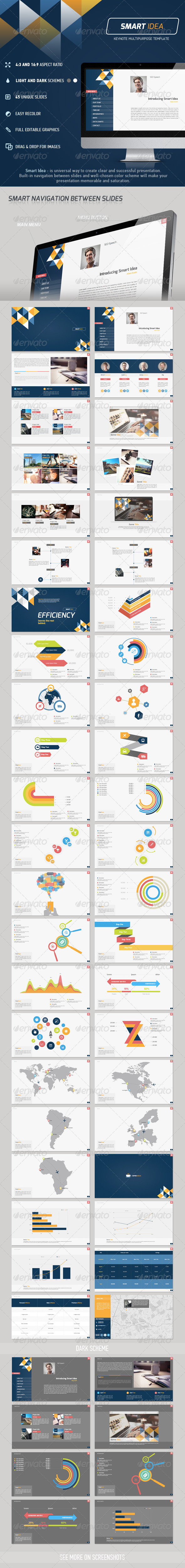 GraphicRiver Smart Idea Keynote Multipurpose Template 7931479