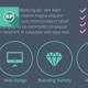 Flat Corporate Facebook Timeline Vol. 3 - GraphicRiver Item for Sale