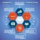 Infographics Modern Business Scheme