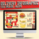 Delivery Fast-Food Infographics - GraphicRiver Item for Sale