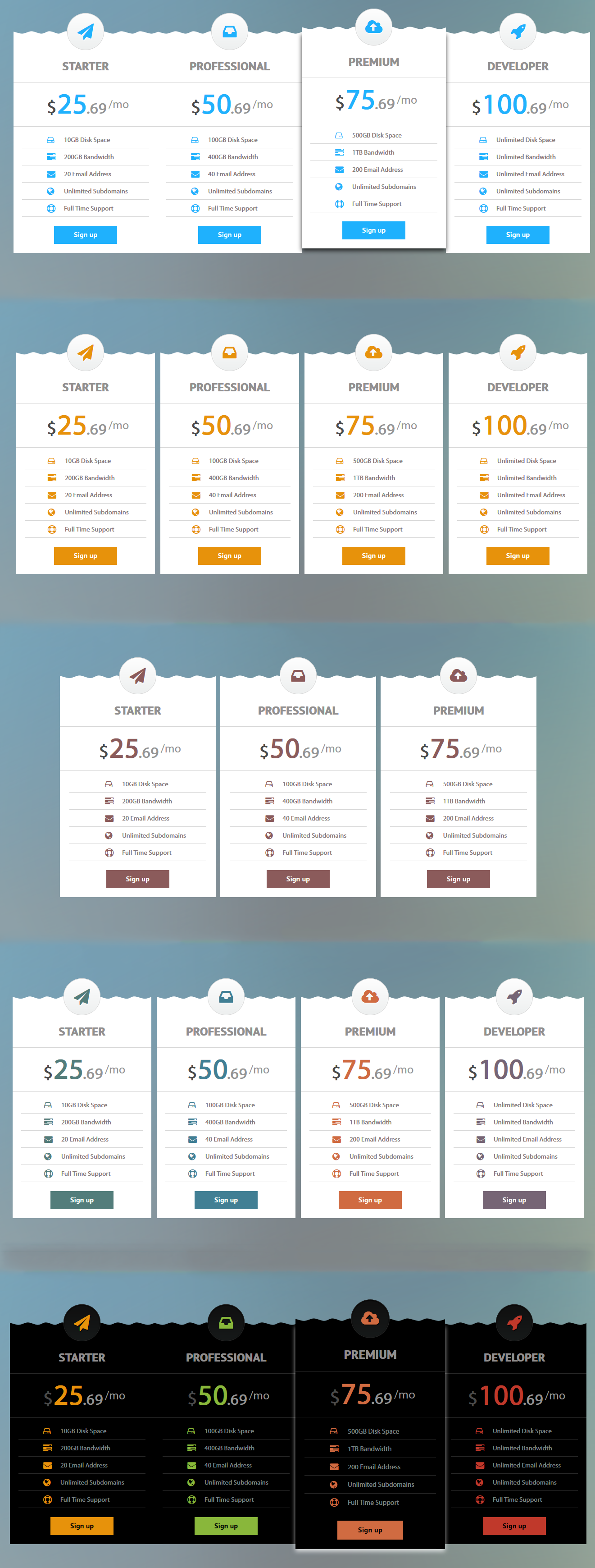 Change bootstrap table hover color phpsourcecode net for Bootstrap table row color