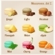 Macaroons. Set 2. - GraphicRiver Item for Sale