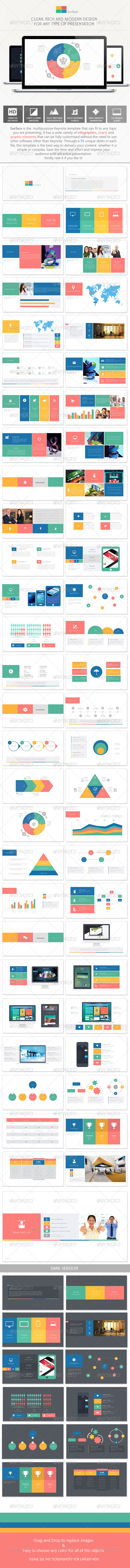GraphicRiver Surface Multipurpose Keynote Template 8042463