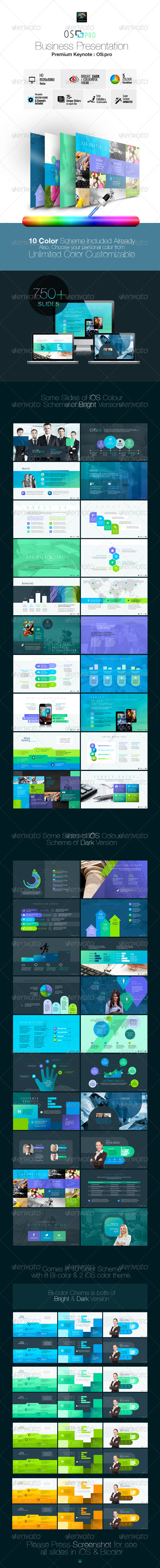GraphicRiver OS Pro Keynote 8047768