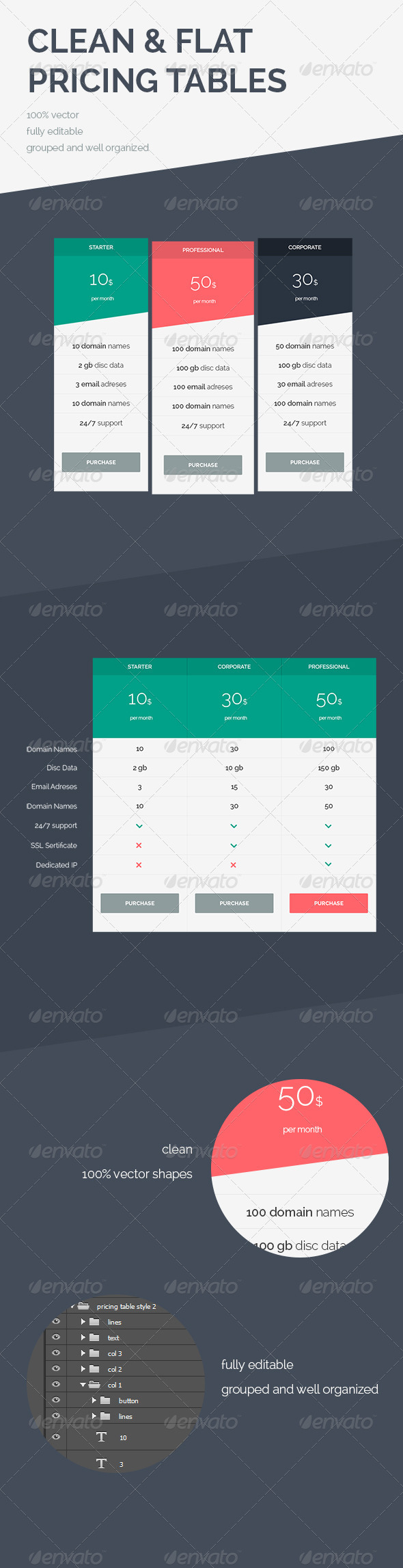 GraphicRiver Clean & Flat Pricing Tables 8076821