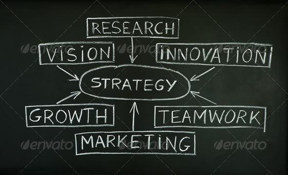 PhotoDune Strategy Flow Chart on Blackboard 830100