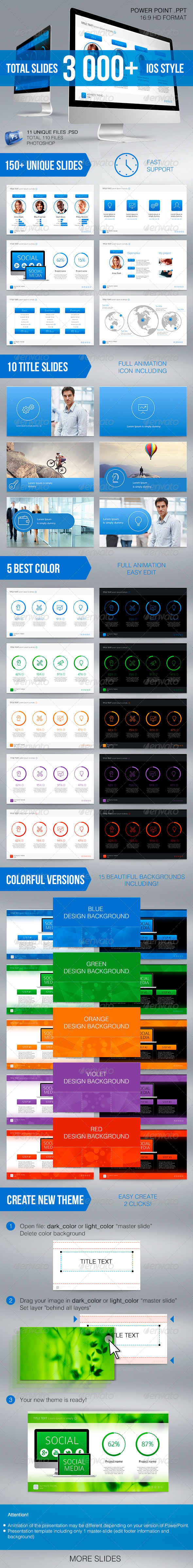 GraphicRiver Seven PowerPoint 8109524