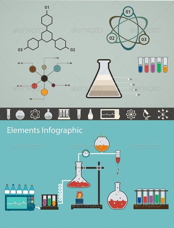 GraphicRiver Elements of Chemistry 8124385