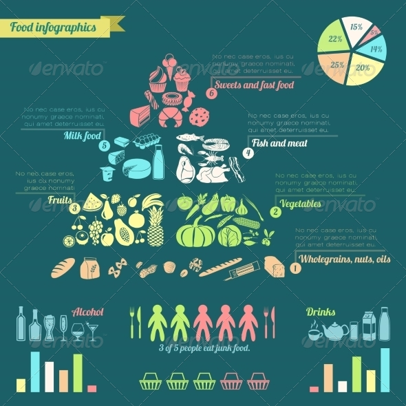 GraphicRiver Food Pyramid Infographic 8126863