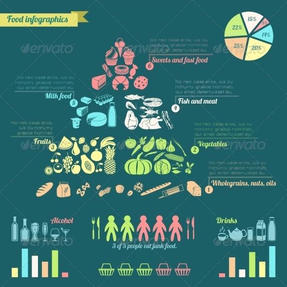 GraphicRiver Food Pyramid Infographic 8126863