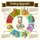 Cooking Infographic Sketch - GraphicRiver Item for Sale