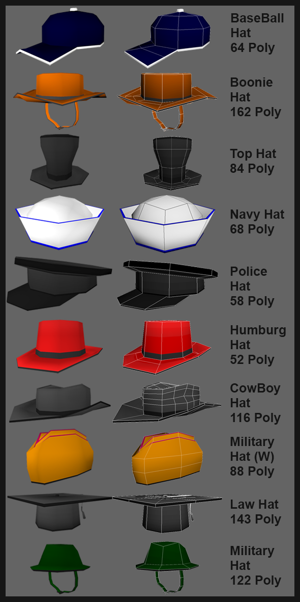 3DOcean Extreme Low Poly Hats 8127816