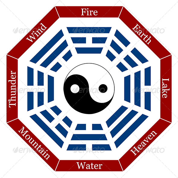 GraphicRiver I Ching Description 8135201