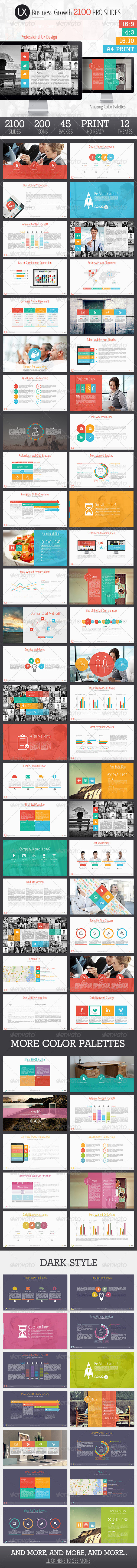 GraphicRiver UX Design Presentation Template 8182089