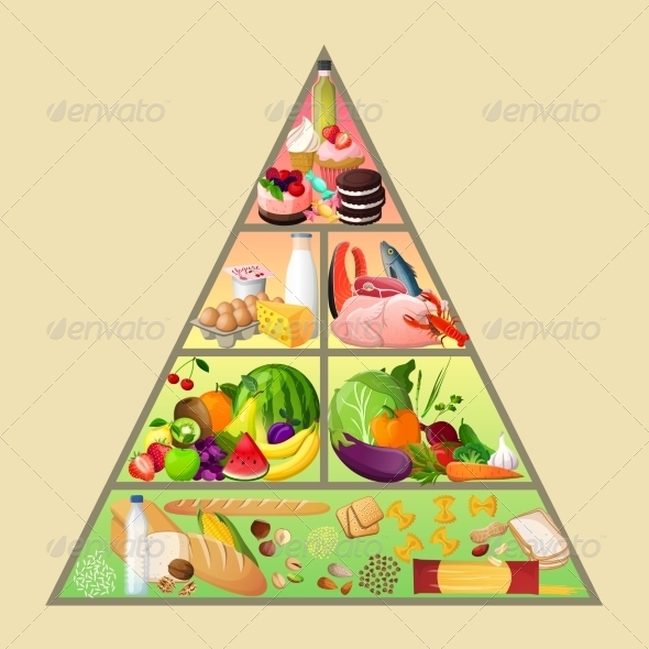 GraphicRiver Food Pyramid 8186085