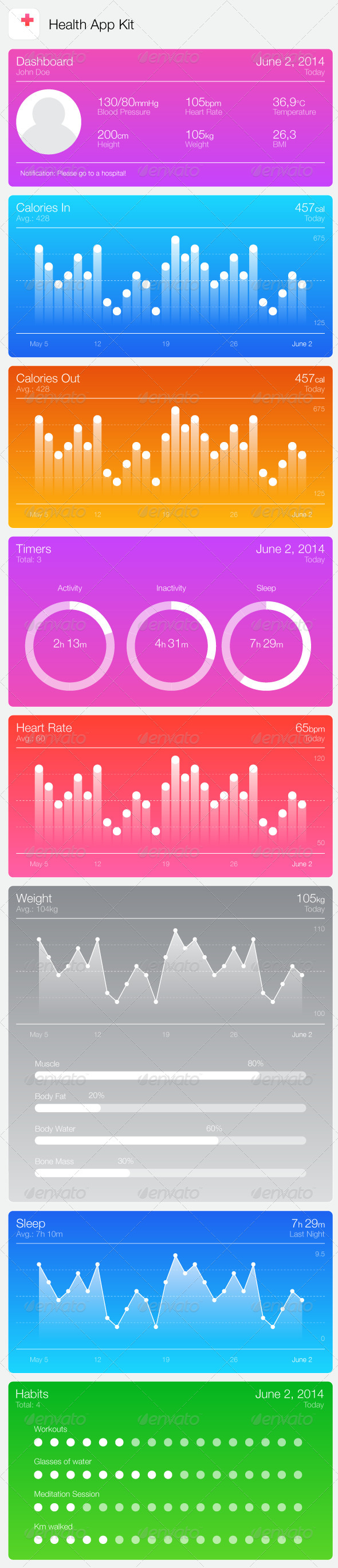 GraphicRiver Health Kit App 8168652
