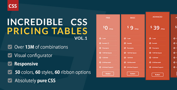 CodeCanyon Incredible CSS Pricing Tables Vol.1 8283524