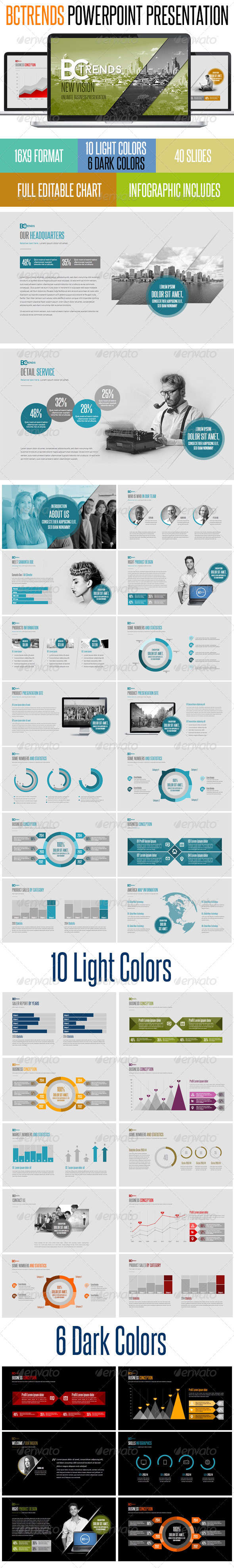 GraphicRiver Powerpoint Presentation BC Trends 8283382