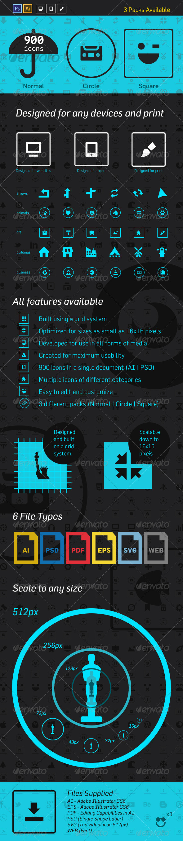 GraphicRiver Delicons 900 Vector Icons 8283498