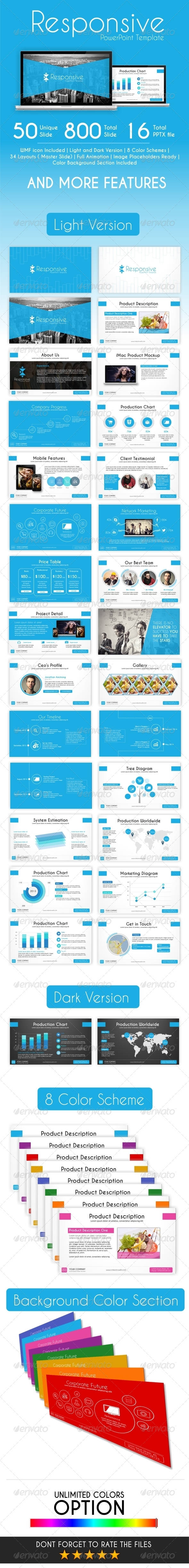 GraphicRiver Responsive PowerPoint Template 8417025
