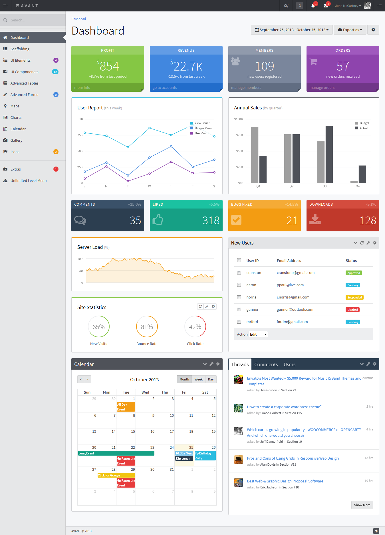 Avant - Clean and Responsive Bootstrap 3.2 Admin