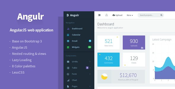 Admin &amp; Dashboard Themes - Angulr - <p>Bootstrap Admin Web App with AngularJS</p>